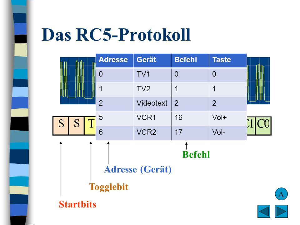 Das RC5-Protokoll Befehl Adresse (Gerät) Togglebit Startbits A Adresse