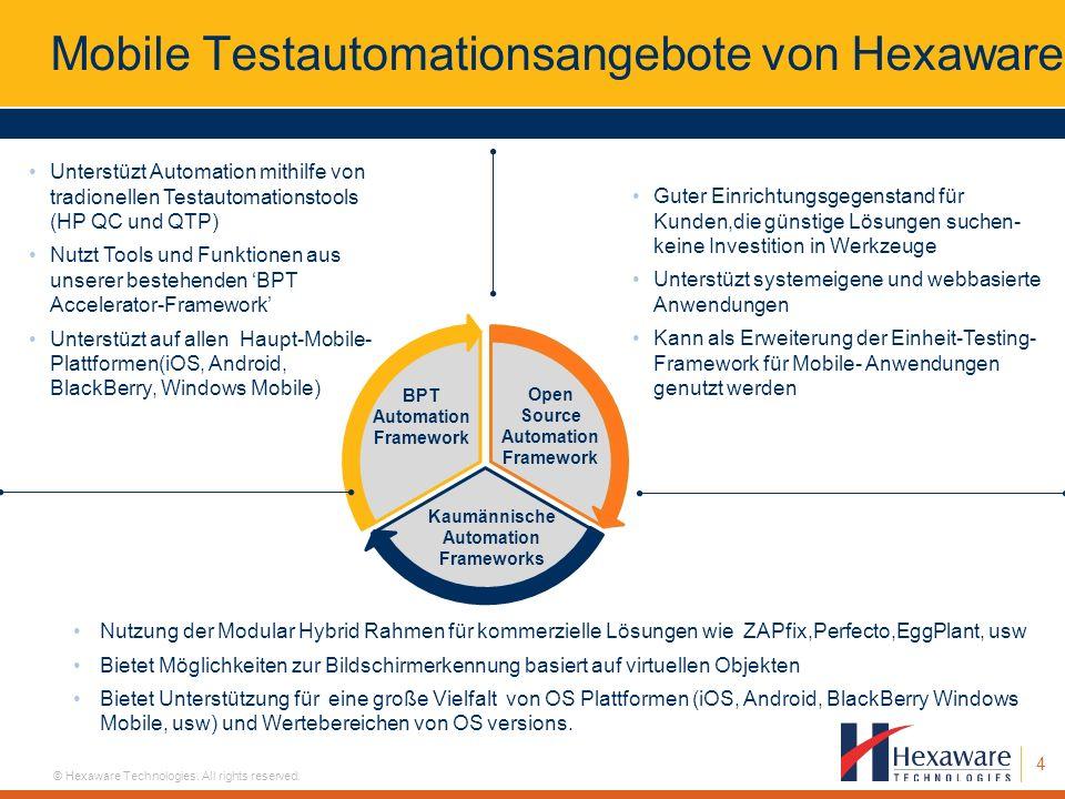 Mobile Testautomationsangebote von Hexaware