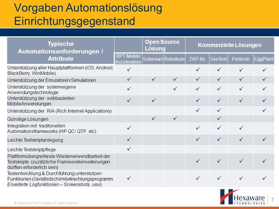Vorgaben Automationslösung Einrichtungsgegenstand