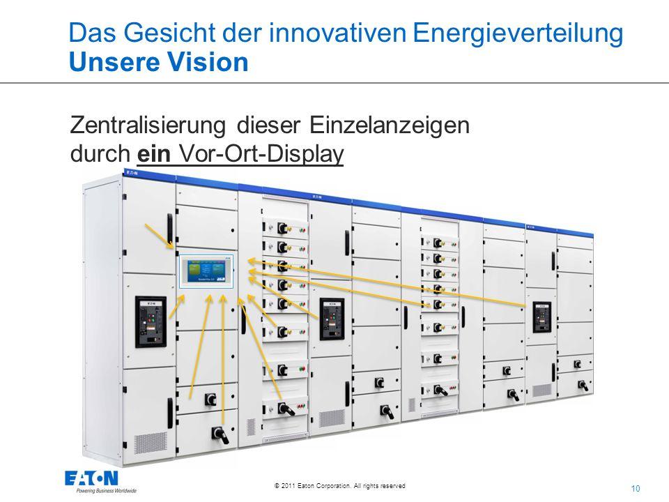 Das Gesicht der innovativen Energieverteilung Unsere Vision