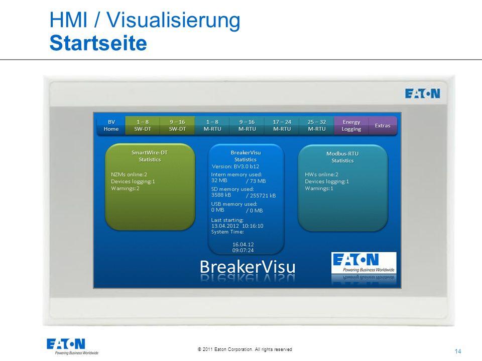 HMI / Visualisierung Startseite