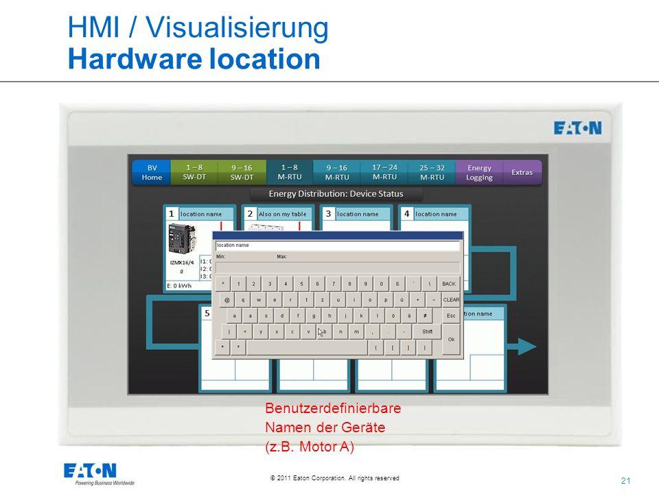 HMI / Visualisierung Hardware location