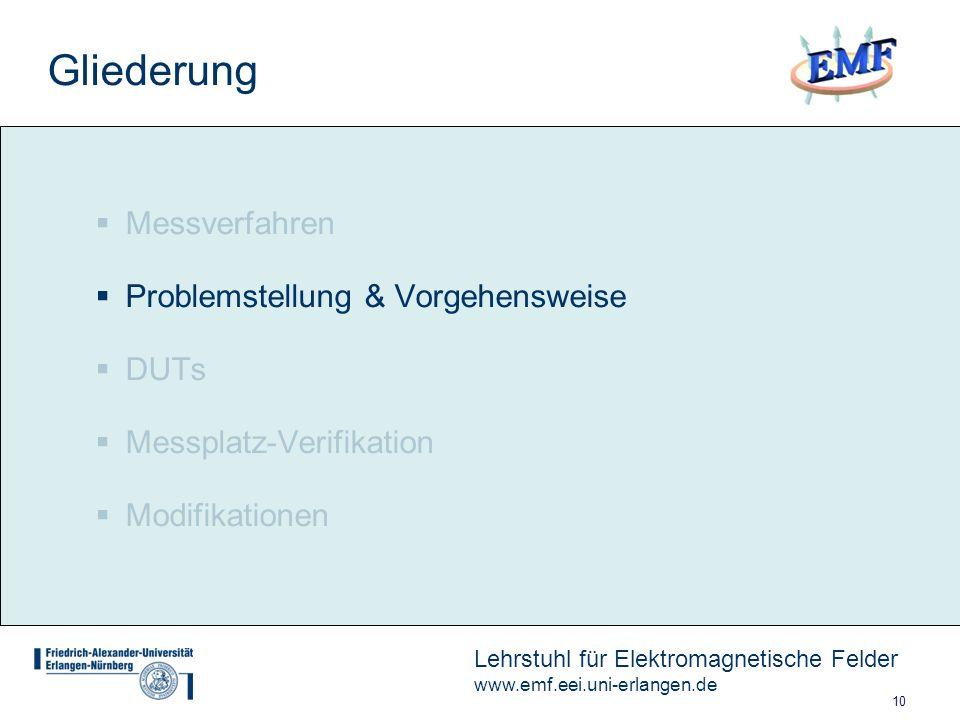 Gliederung Messverfahren Problemstellung & Vorgehensweise DUTs