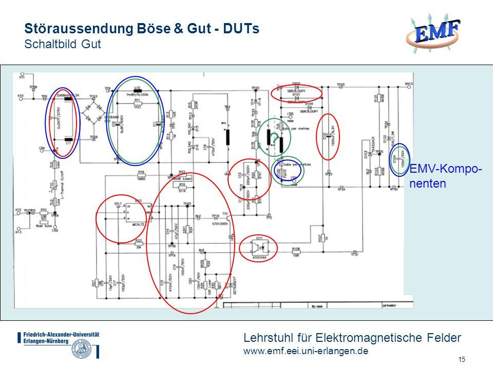 Störaussendung Böse & Gut - DUTs Schaltbild Gut