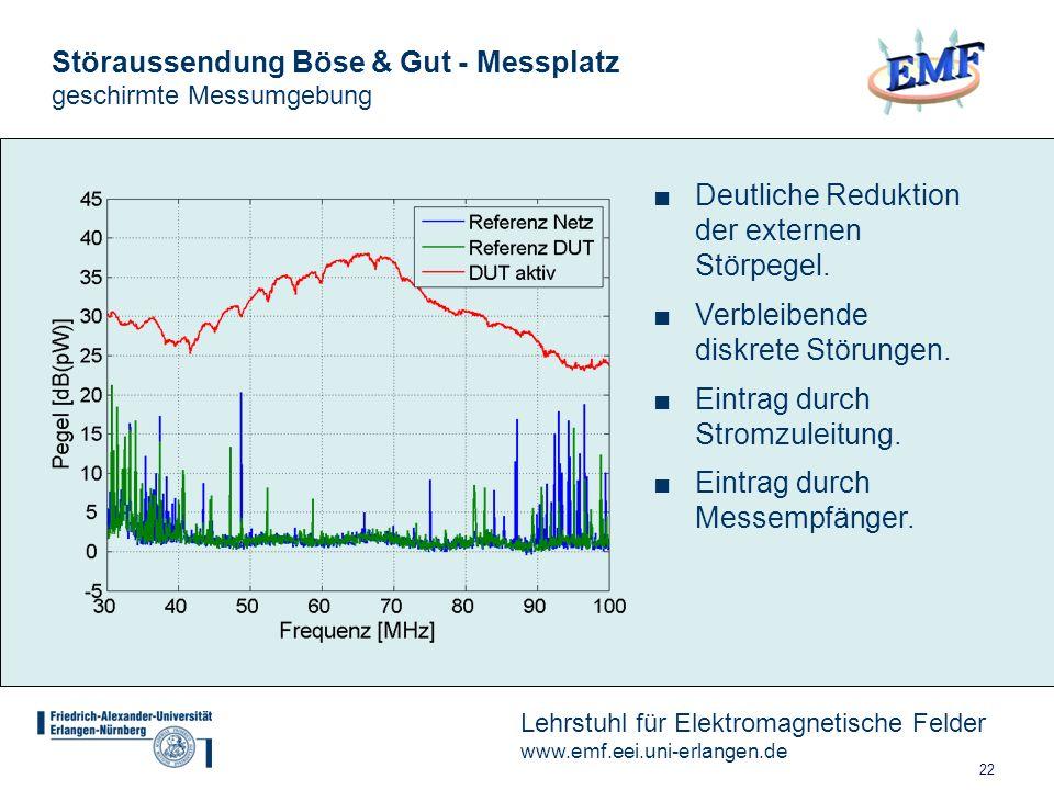 Störaussendung Böse & Gut - Messplatz geschirmte Messumgebung