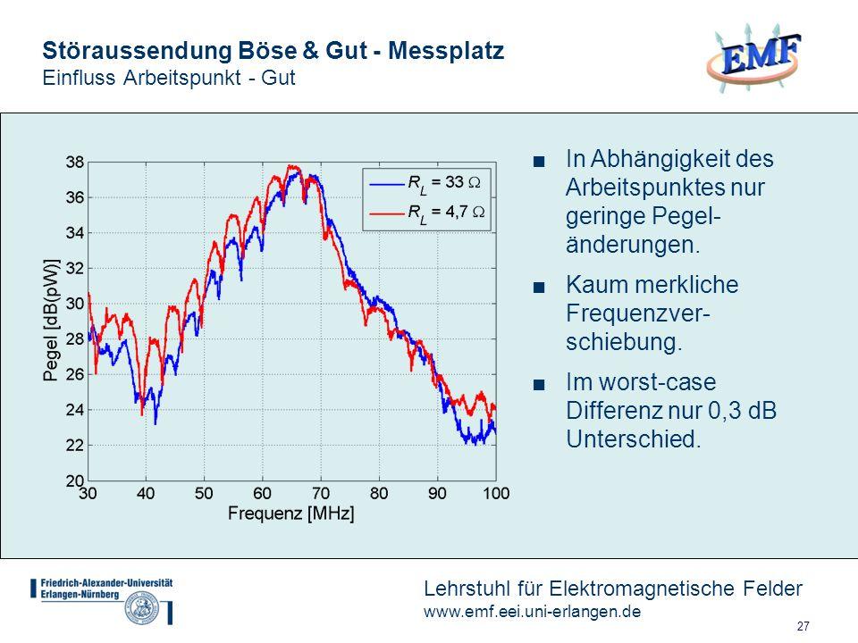 Störaussendung Böse & Gut - Messplatz Einfluss Arbeitspunkt - Gut