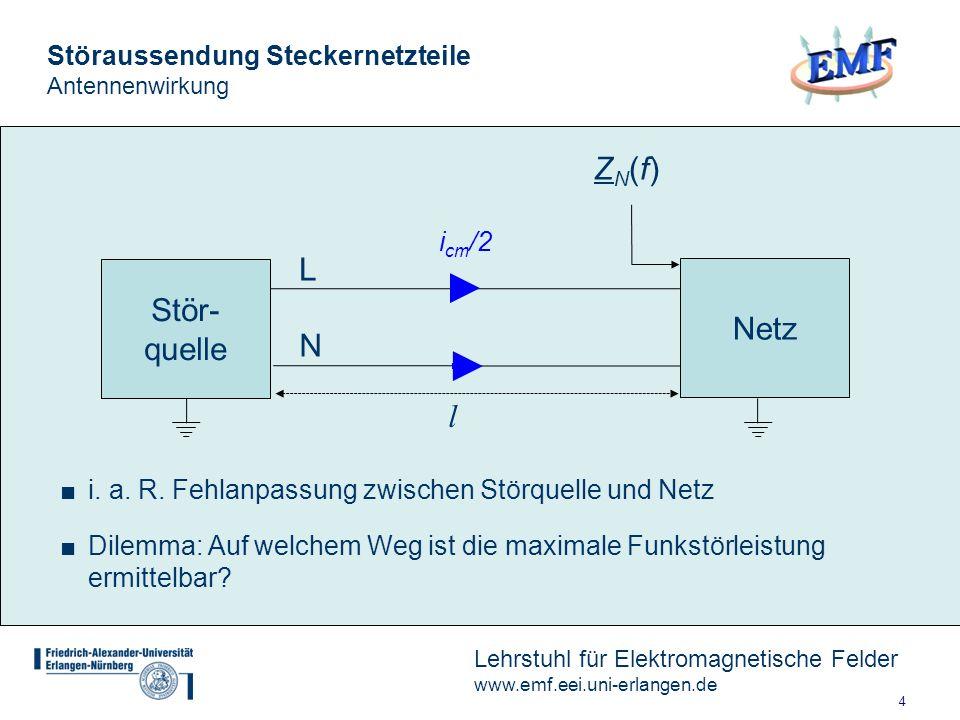 Störaussendung Steckernetzteile Antennenwirkung