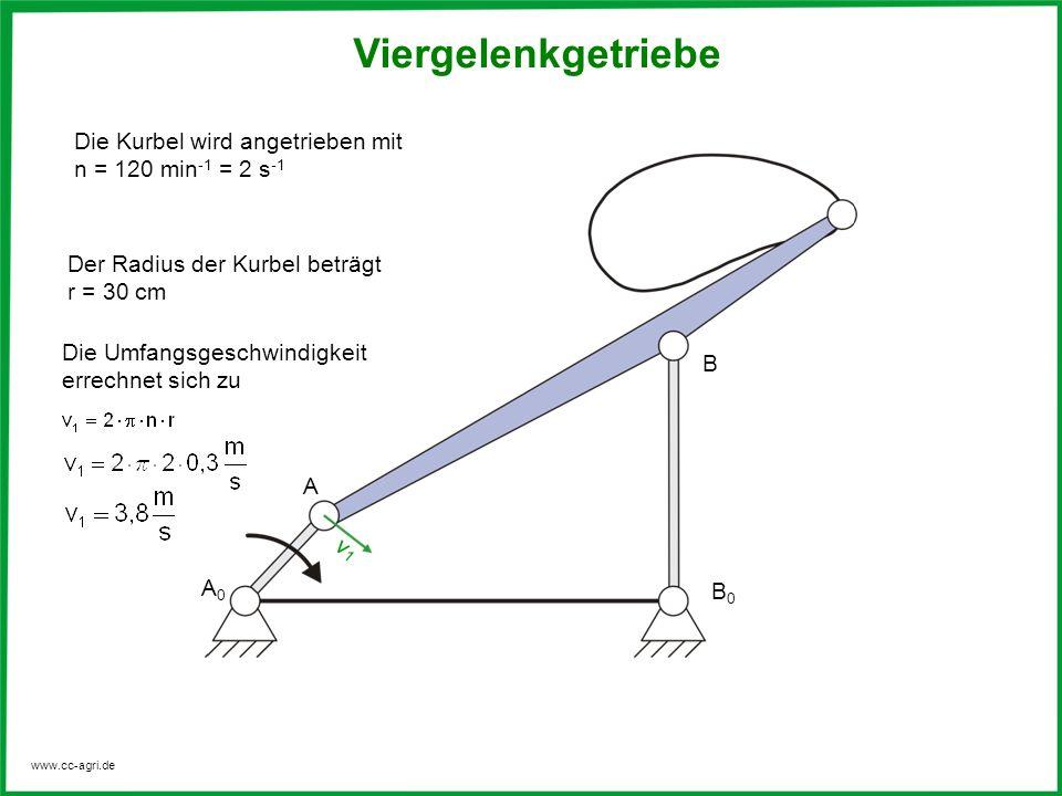 Viergelenkgetriebe Die Kurbel wird angetrieben mit n = 120 min-1 = 2 s-1. Der Radius der Kurbel beträgt r = 30 cm.