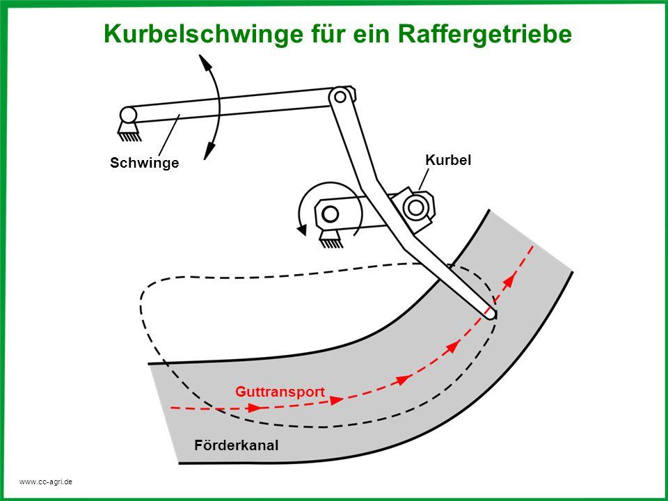 Kurbelschwinge für ein Raffergetriebe
