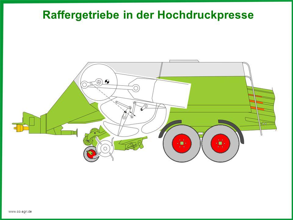 Raffergetriebe in der Hochdruckpresse