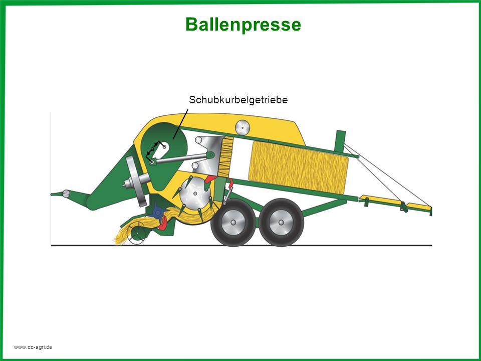 Ballenpresse Schubkurbelgetriebe a