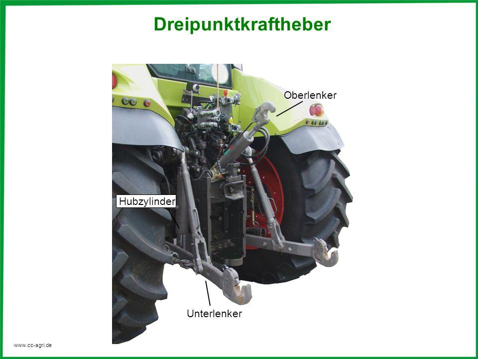 Dreipunktkraftheber Oberlenker Hubzylinder Unterlenker