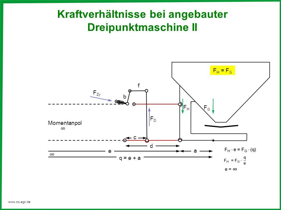 Fg Berechnen : momentanpol in der agrartechnik ppt video online herunterladen ~ Themetempest.com Abrechnung