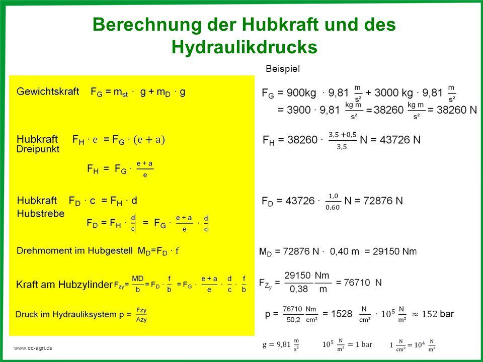 Berechnung der Hubkraft und des