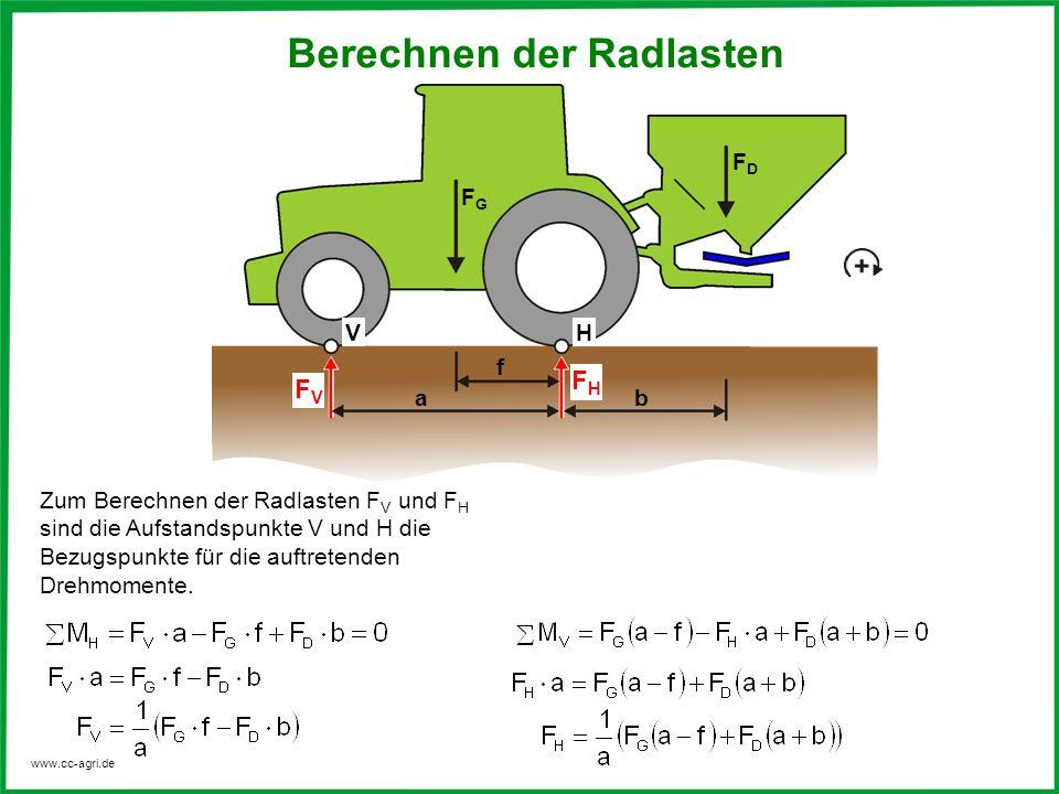 Berechnen der Radlasten