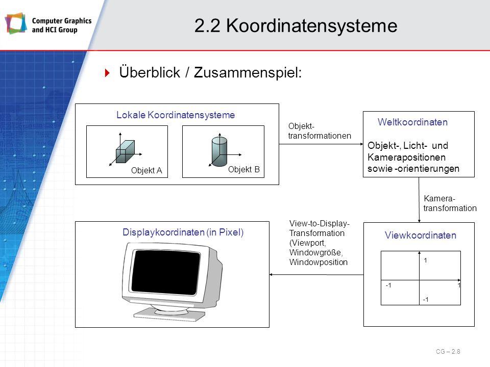 2.2 Koordinatensysteme Überblick / Zusammenspiel: Weltkoordinaten