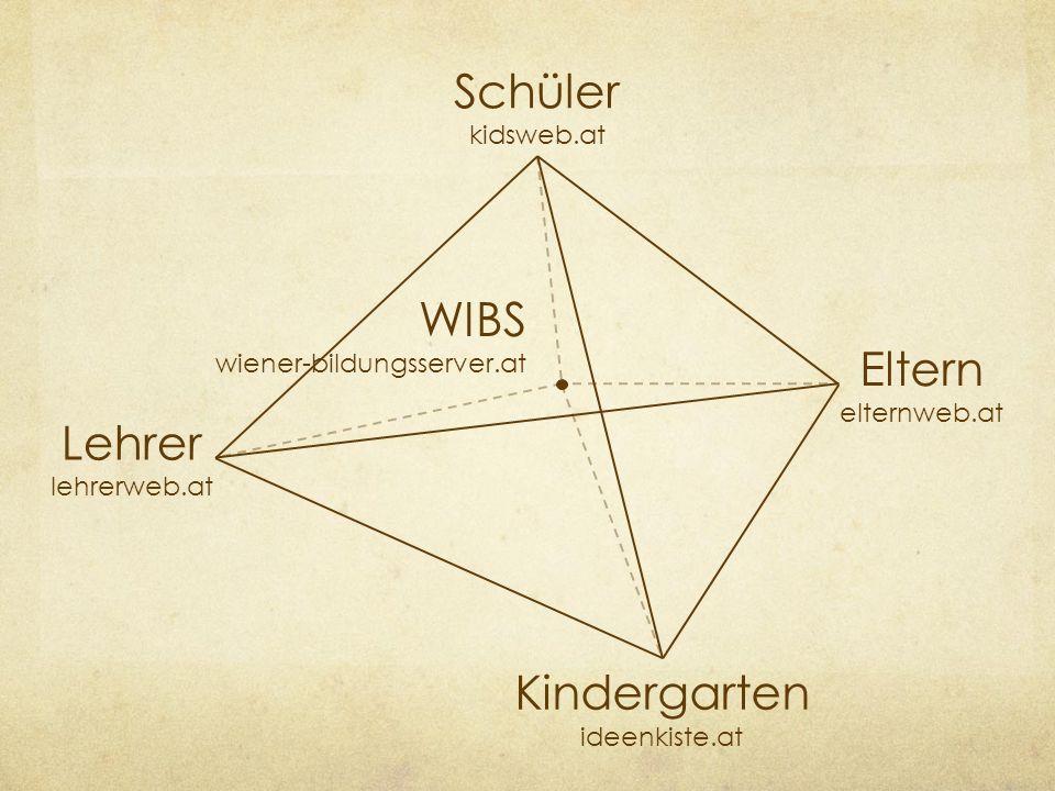 Schüler WIBS Eltern Lehrer Kindergarten kidsweb.at