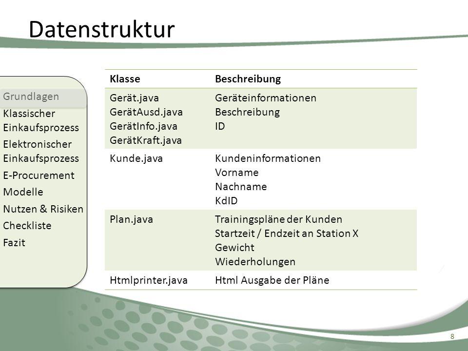 Datenstruktur Klasse Beschreibung Gerät.java GerätAusd.java