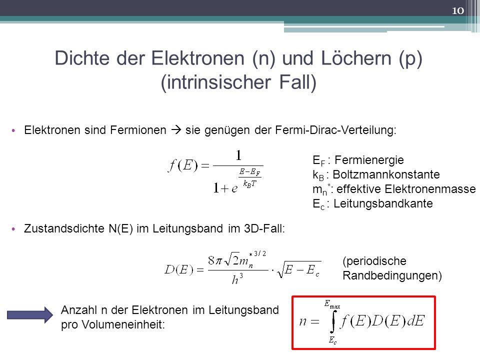 Dichte der Elektronen (n) und Löchern (p) (intrinsischer Fall)