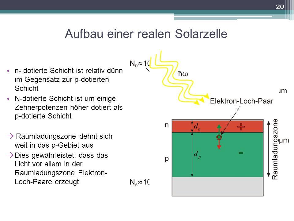 Aufbau einer realen Solarzelle