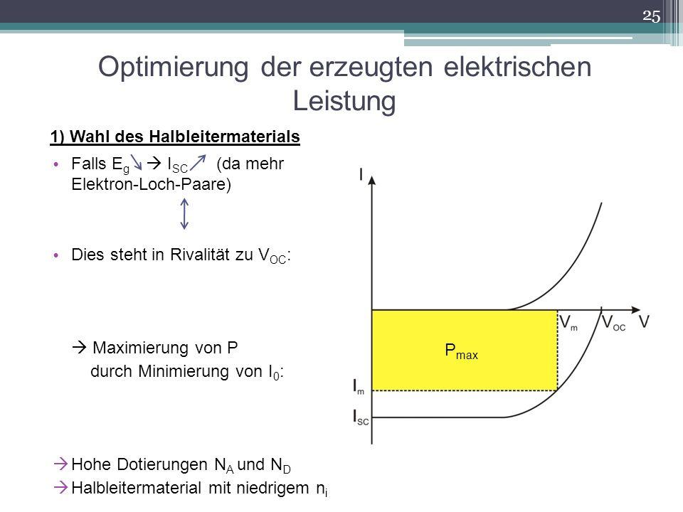 Optimierung der erzeugten elektrischen Leistung