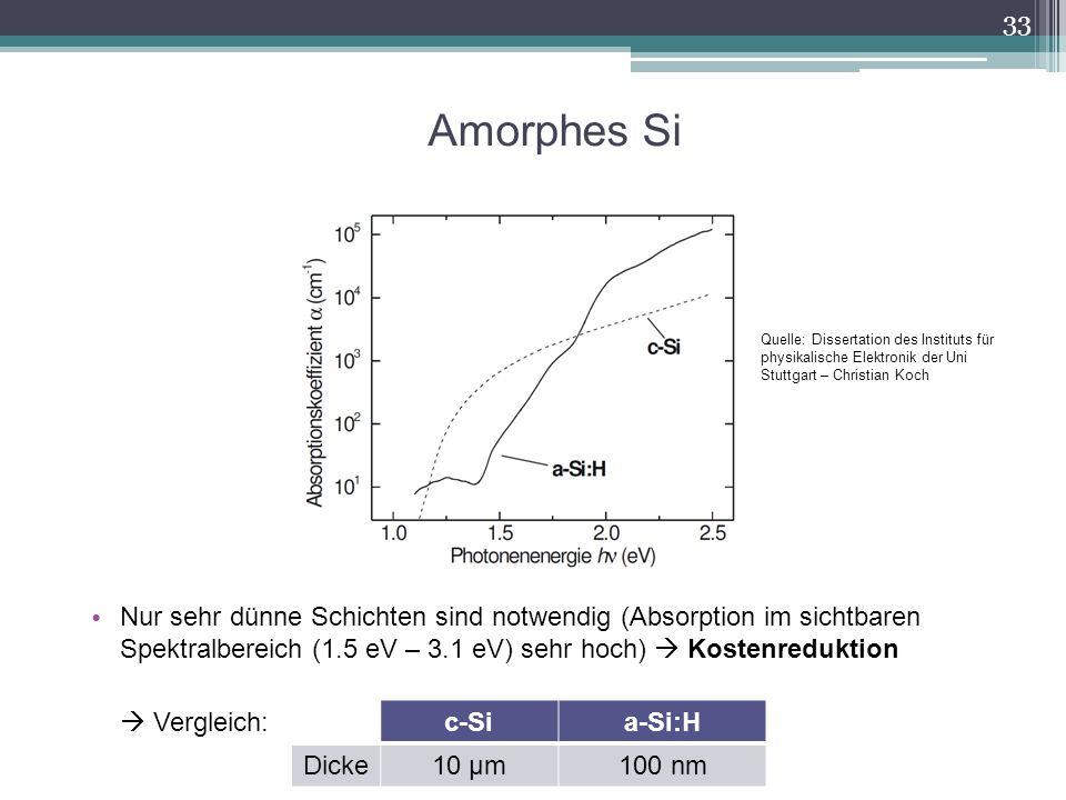 Amorphes Si Quelle: Dissertation des Instituts für physikalische Elektronik der Uni Stuttgart – Christian Koch.