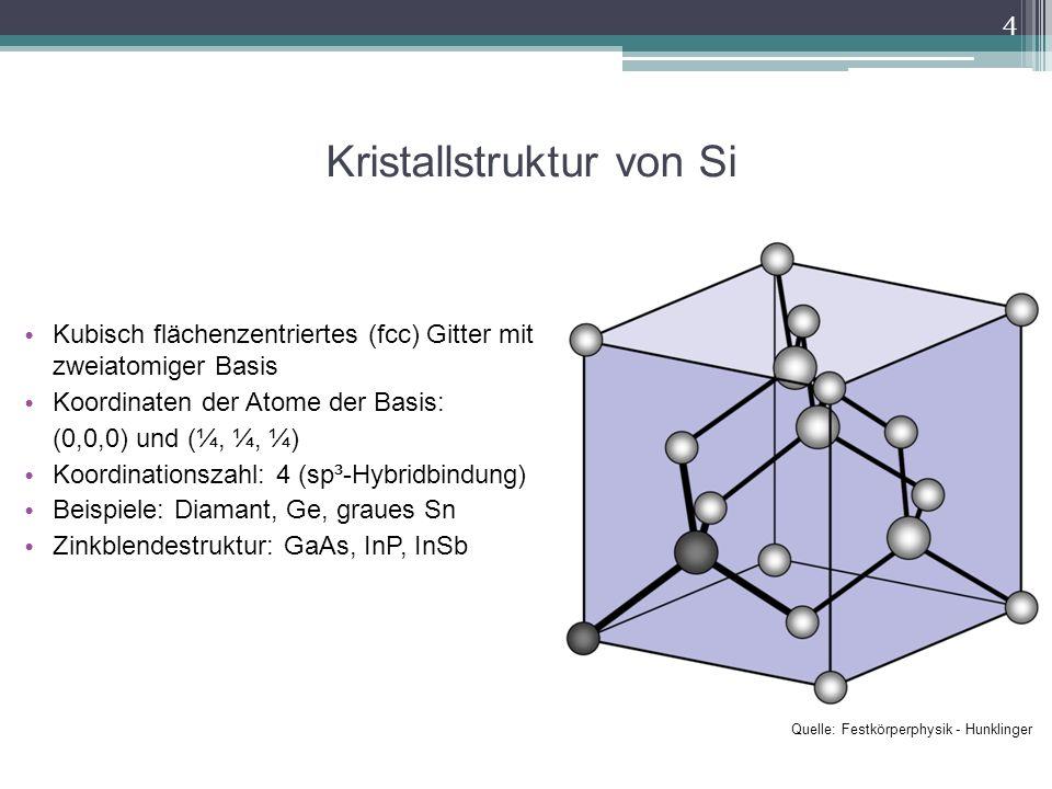 Kristallstruktur von Si