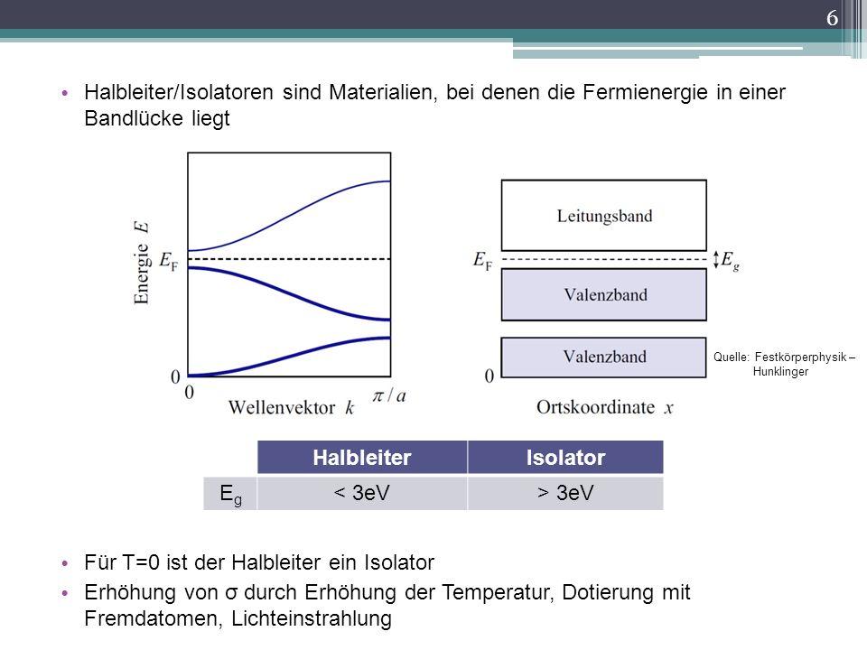 Für T=0 ist der Halbleiter ein Isolator