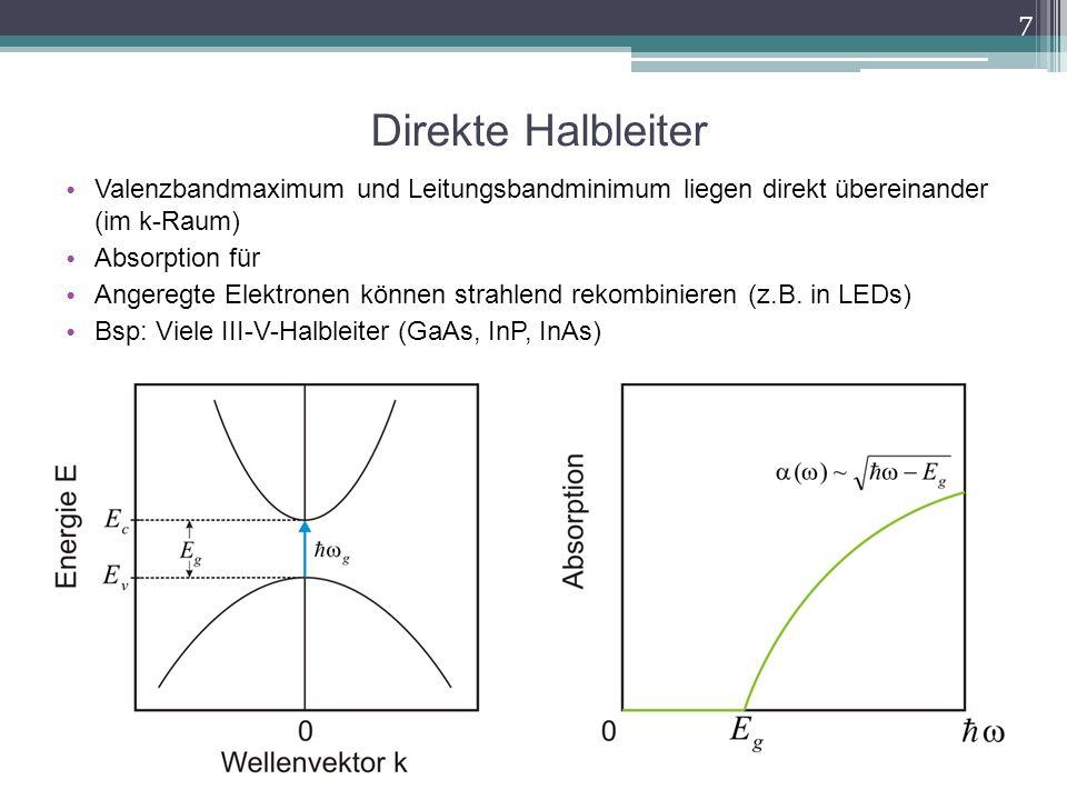 Direkte Halbleiter Valenzbandmaximum und Leitungsbandminimum liegen direkt übereinander (im k-Raum)