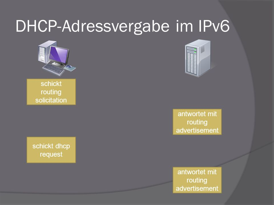 DHCP-Adressvergabe im IPv6