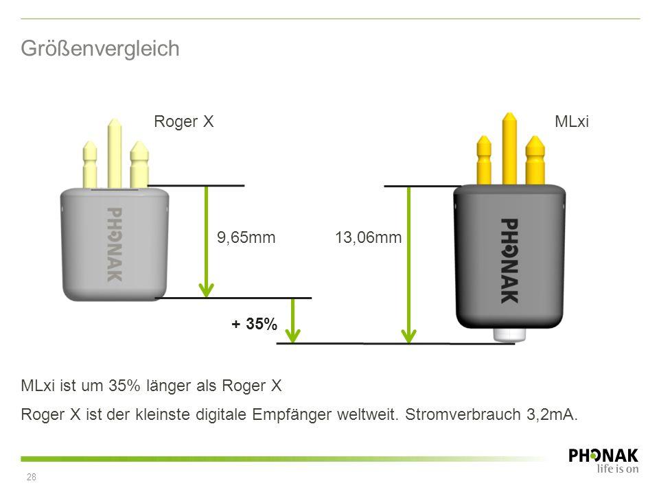 Größenvergleich Roger X MLxi 9,65mm 13,06mm + 35%