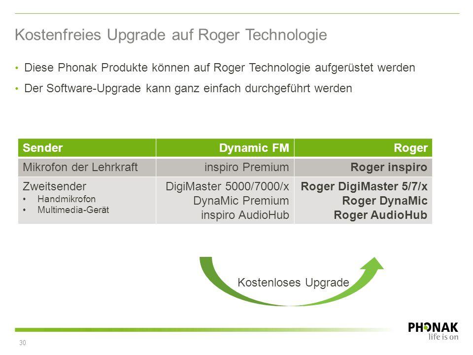Kostenfreies Upgrade auf Roger Technologie
