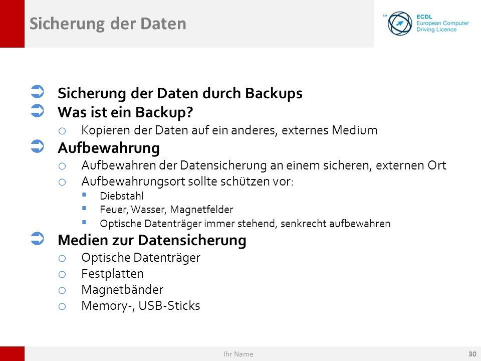 Sicherung der Daten Sicherung der Daten durch Backups