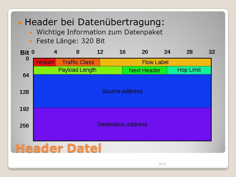 Header Datei Header bei Datenübertragung: