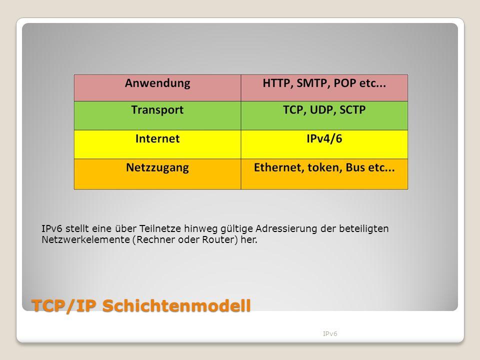 TCP/IP Schichtenmodell