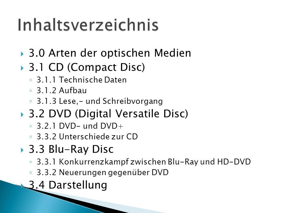 Inhaltsverzeichnis 3.0 Arten der optischen Medien