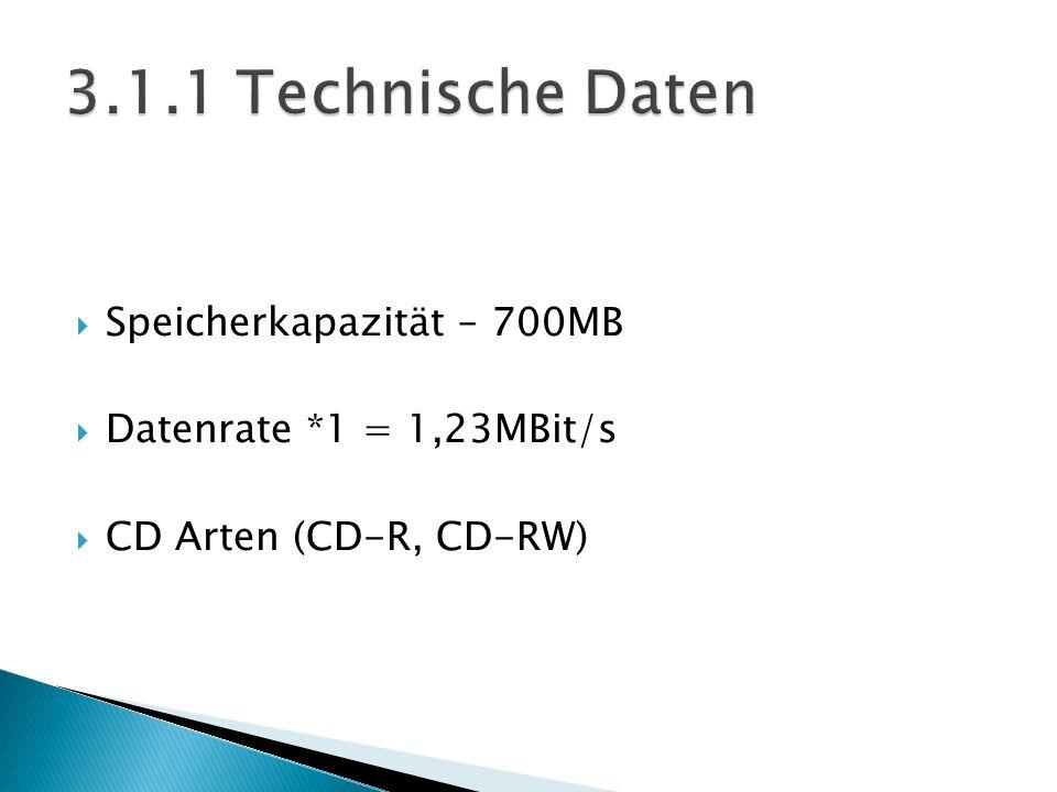 3.1.1 Technische Daten Speicherkapazität – 700MB