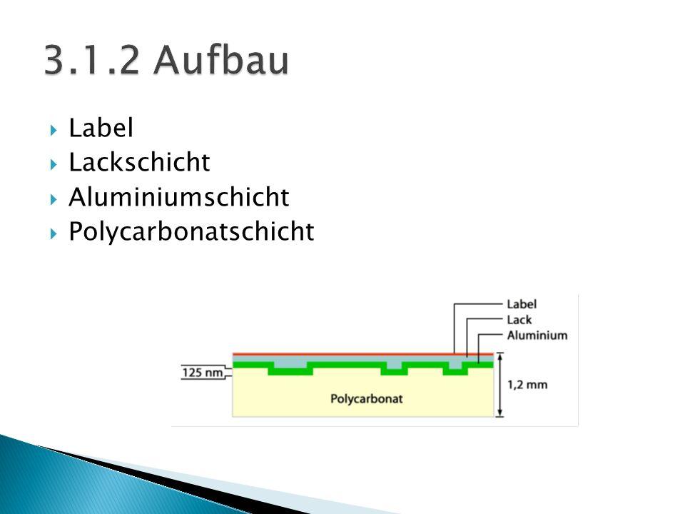 3.1.2 Aufbau Label Lackschicht Aluminiumschicht Polycarbonatschicht