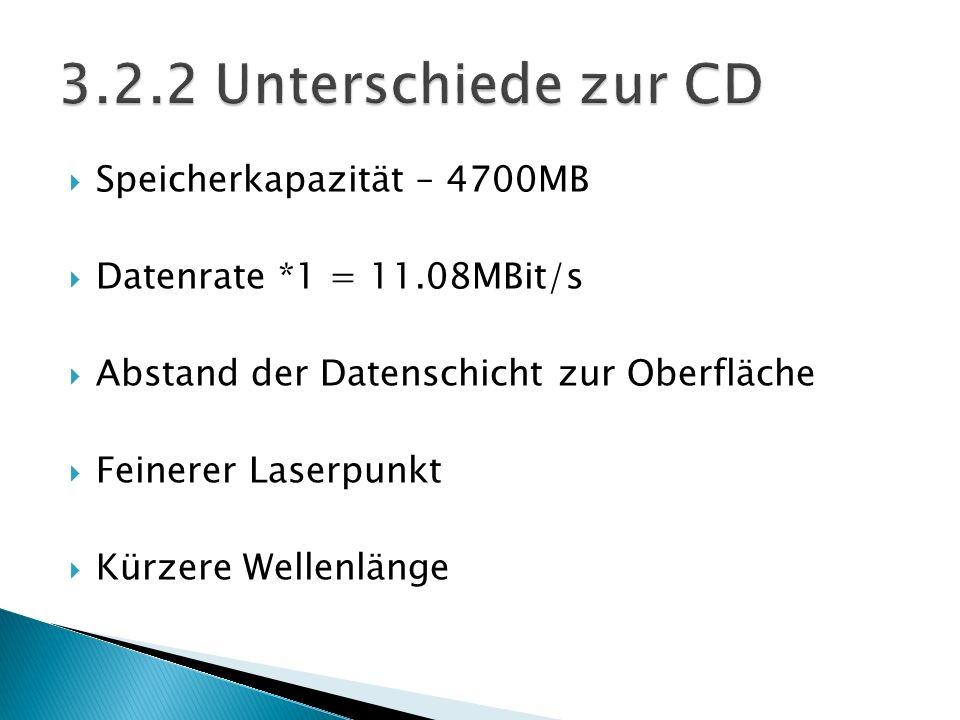 3.2.2 Unterschiede zur CD Speicherkapazität – 4700MB