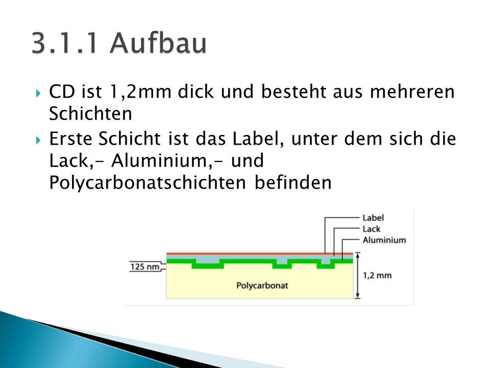 3.1.1 Aufbau CD ist 1,2mm dick und besteht aus mehreren Schichten