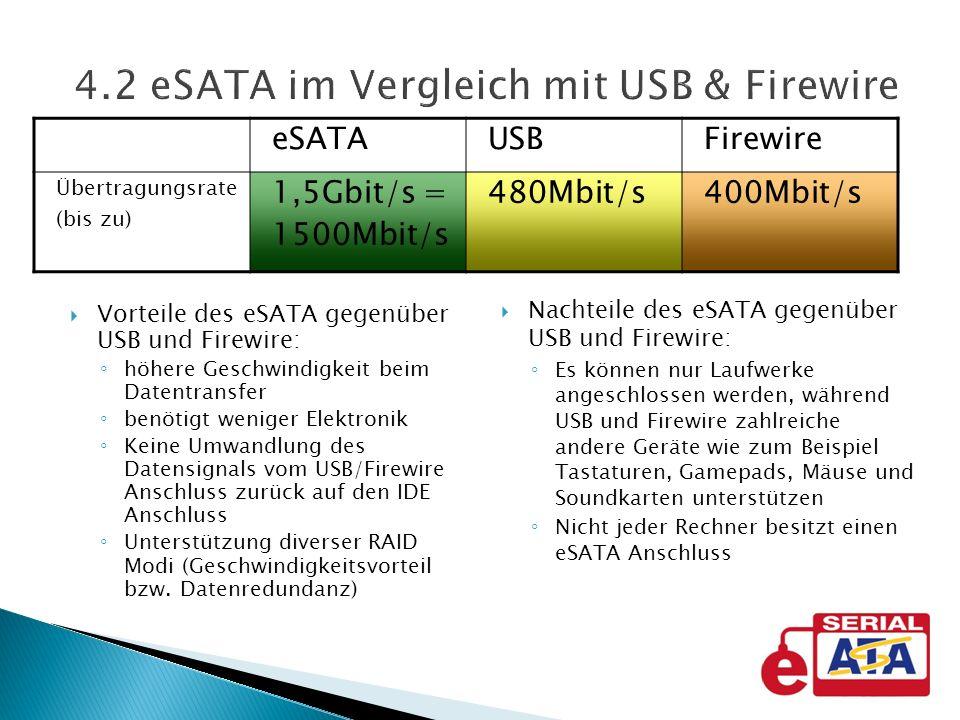 4.2 eSATA im Vergleich mit USB & Firewire