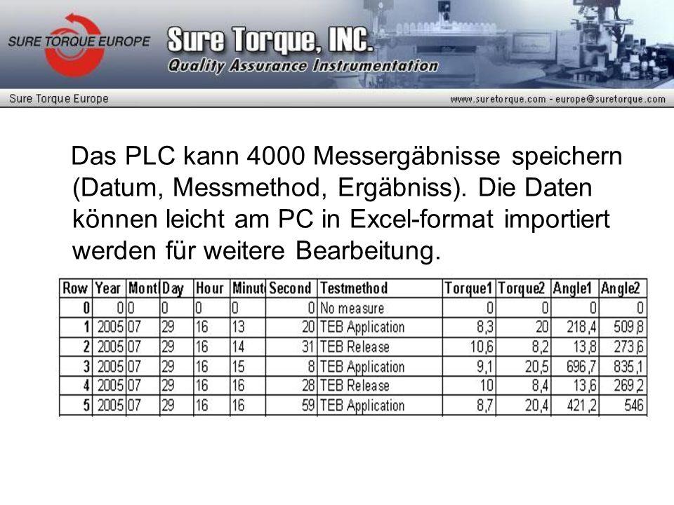 Das PLC kann 4000 Messergäbnisse speichern (Datum, Messmethod, Ergäbniss).