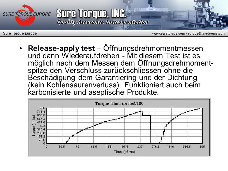 Release-apply test – Öffnungsdrehmomentmessen und dann Wiederaufdrehen - Mit diesem Test ist es möglich nach dem Messen dem Öffnungsdrehmoment-spitze den Verschluss zurückschliessen ohne die Beschädigung dem Garantiering und der Dichtung (kein Kohlensaurenverluss).