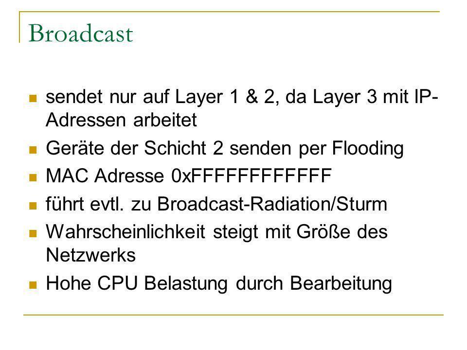 Broadcast sendet nur auf Layer 1 & 2, da Layer 3 mit IP-Adressen arbeitet. Geräte der Schicht 2 senden per Flooding.