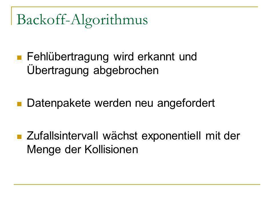 Backoff-Algorithmus Fehlübertragung wird erkannt und Übertragung abgebrochen. Datenpakete werden neu angefordert.