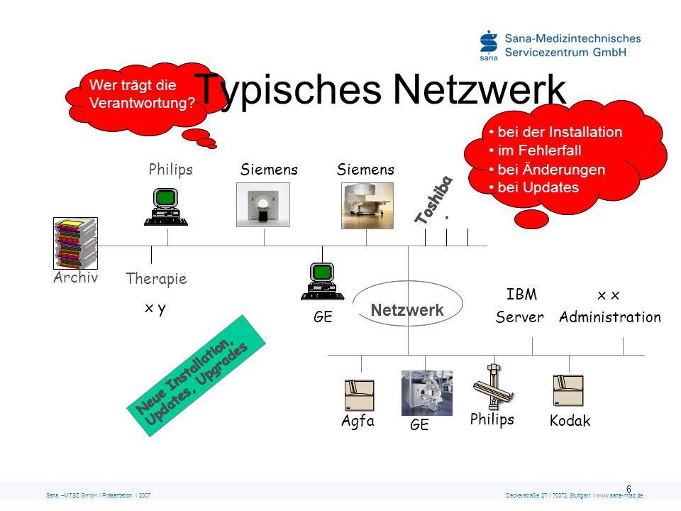 Typisches Netzwerk Netzwerk Wer trägt die Verantwortung
