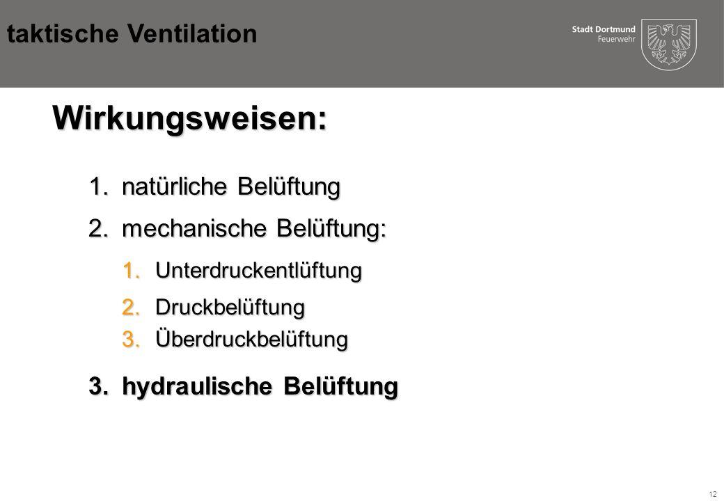 Wirkungsweisen: taktische Ventilation natürliche Belüftung
