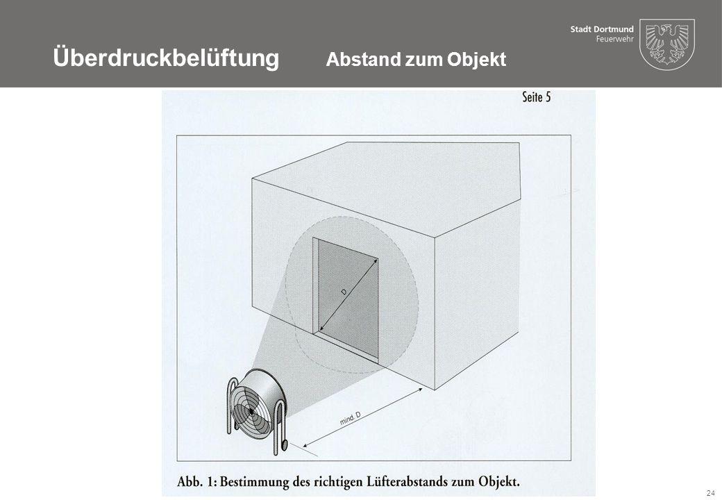 Überdruckbelüftung Abstand zum Objekt