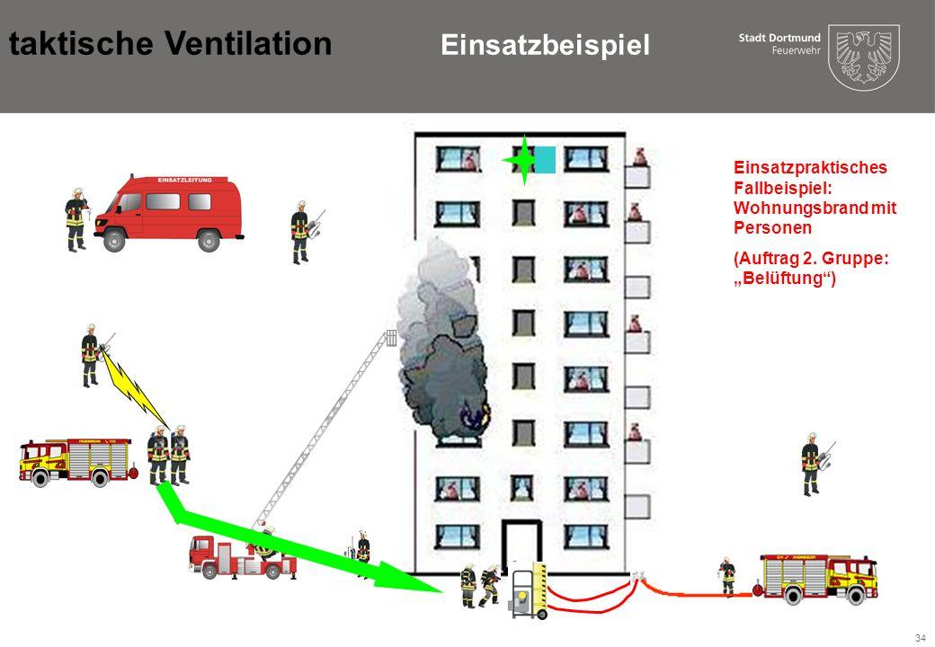 taktische Ventilation Einsatzbeispiel