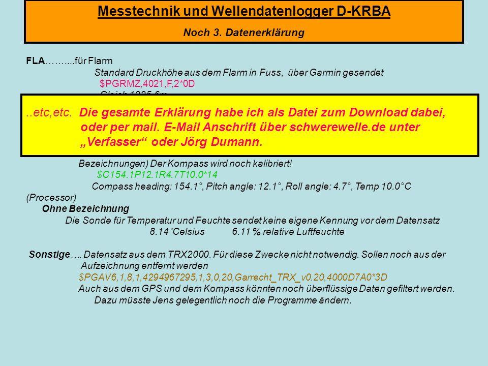 Messtechnik und Wellendatenlogger D-KRBA